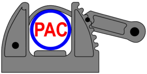Mounting Kits, Tool Storage & Adjustable Mounts